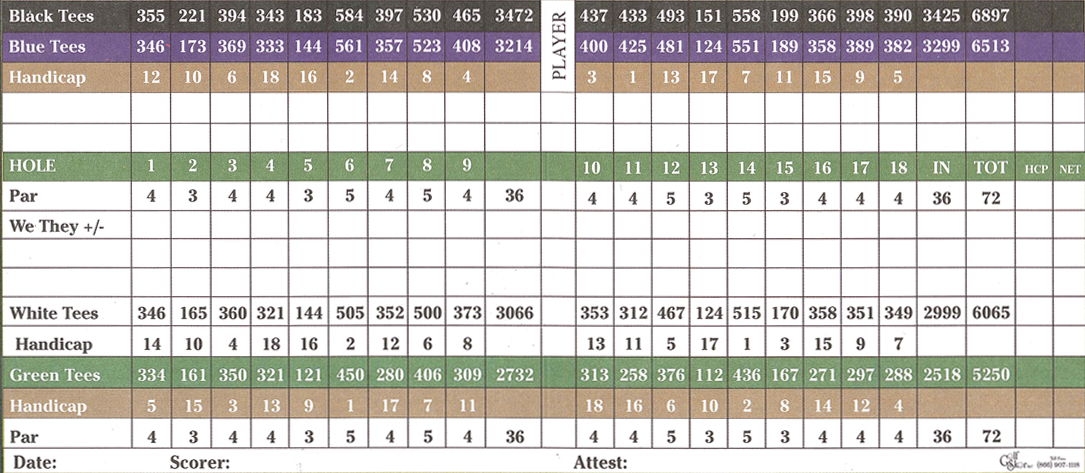Windber Country Club Scorecard